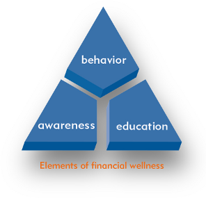 elements of financial wellness