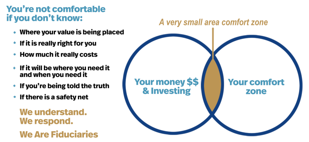 Money investment infographic